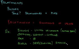 kingpin social relationships
